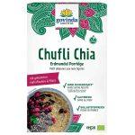 Chufli Chia